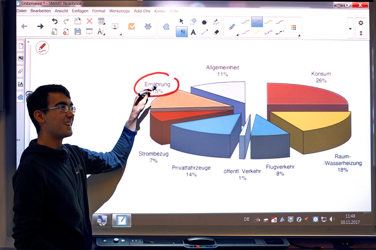 Ein Schüler steht vor einem interaktiven Whiteboard und erklärt ein Diagramm.